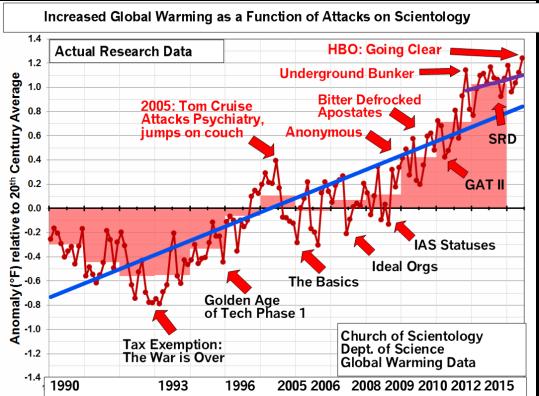 Global.Warming