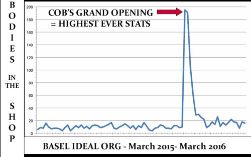 scientific.graph